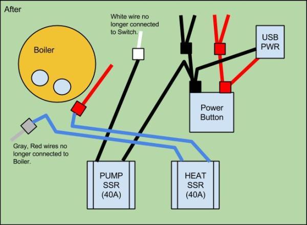 Remote Controlled Raspberry Pi Powered Espresso Machine wiring diagram