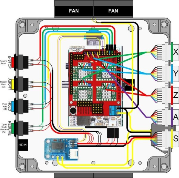 Raspberry Pi Alamode CNC Controller circuit