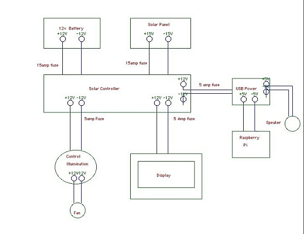 wiring diagram for arcade machine   33 wiring diagram