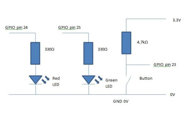 Detecting a button press through GPIO
