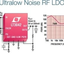 LTC3402 – 2A, 3MHz Micropower Synchronous Boost Converter