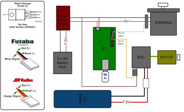 Raspberry Pi Smartphone Controlled Rc Car Schemetic