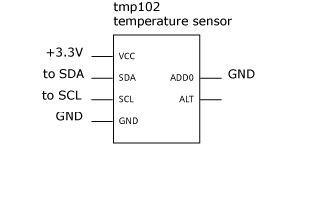 Raspberry Pi Temperature Logger circuit