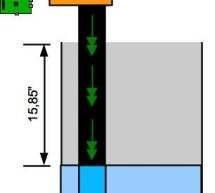 Sump pump water level: The hardware
