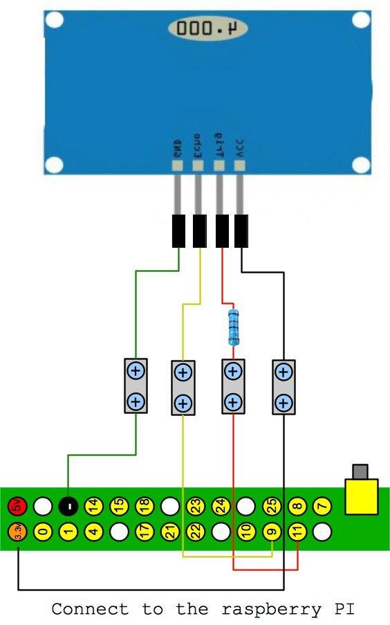 Sump pump water level diagram