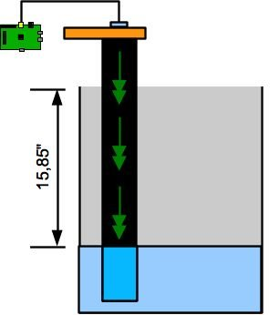 Sump pump water level