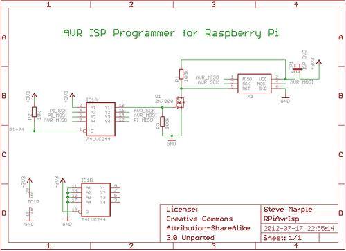 AVR Arduino ISP programmer using the Raspberry Pi GPIOs