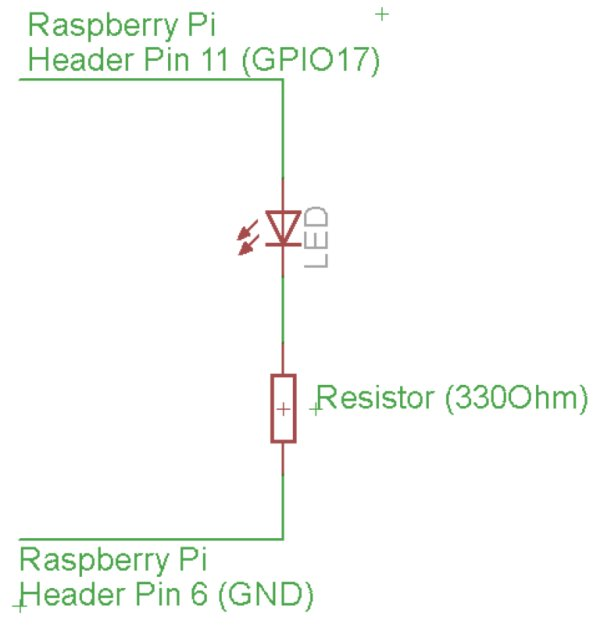 Control an LED from your web browser or smartphone using Raspberry Pi Schematic