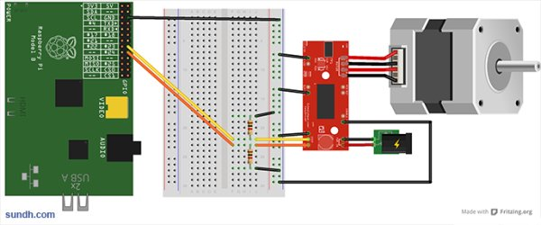 Control stepper motors with raspberry pi and for Raspberry pi stepper motor controller