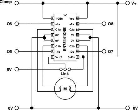 Driving a bi-polar stepper motor with the SN754410NE double H-bridge and a Raspberry Pi Schematic