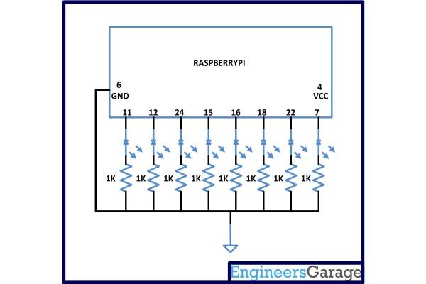 Interprocess Signalling in Raspberry Pi Schematic