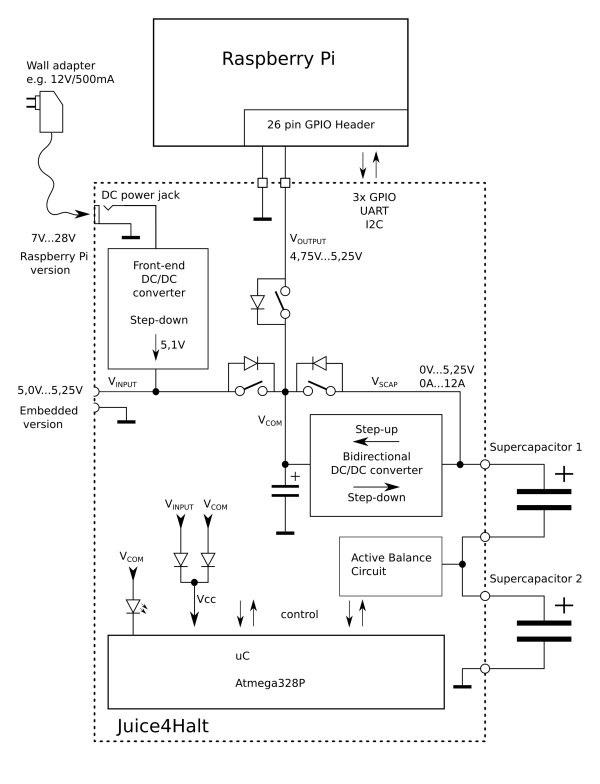 Juice4Halt - Supercapacitor UPS for Raspberry Pi schematic