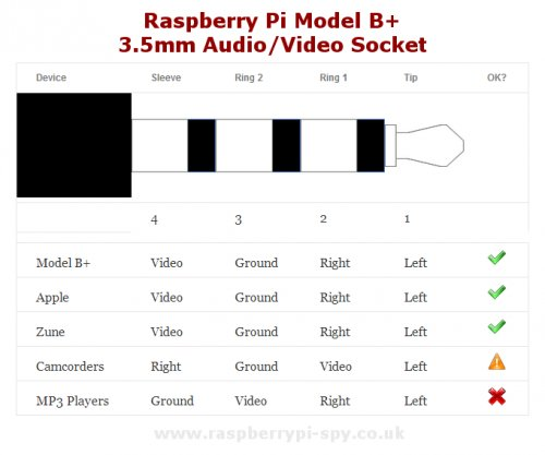 PWMcontrol on Raspberry Pi installation and first test on Hatalógico board schematic