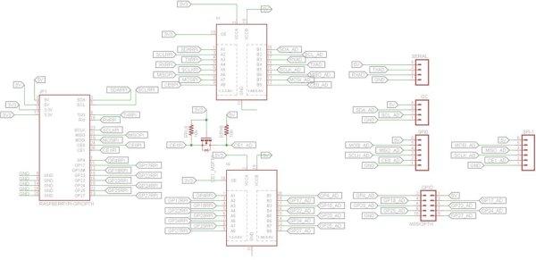 Raspberry PI Safe Breakout schematic