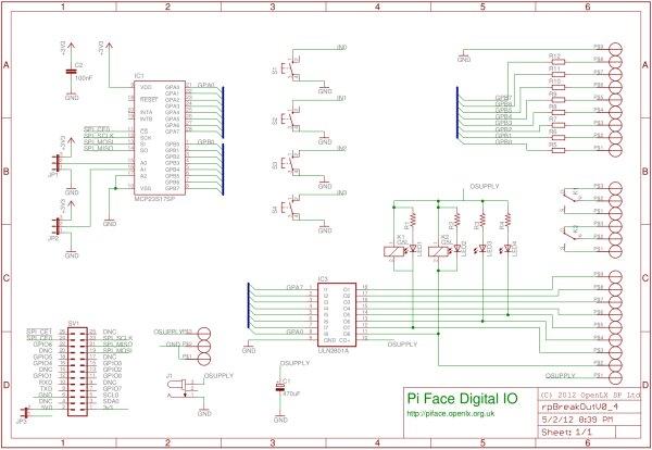 Raspberry Pi, PyFace Digital, the lost documentation, I found it finally schematic