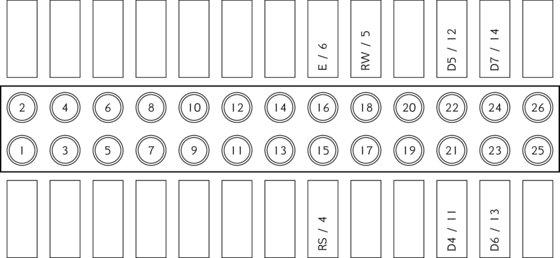 Raspberry Pi Scoreboard