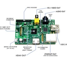 Raspberry Pi Serial Communication: What, Why, and a Touch of How