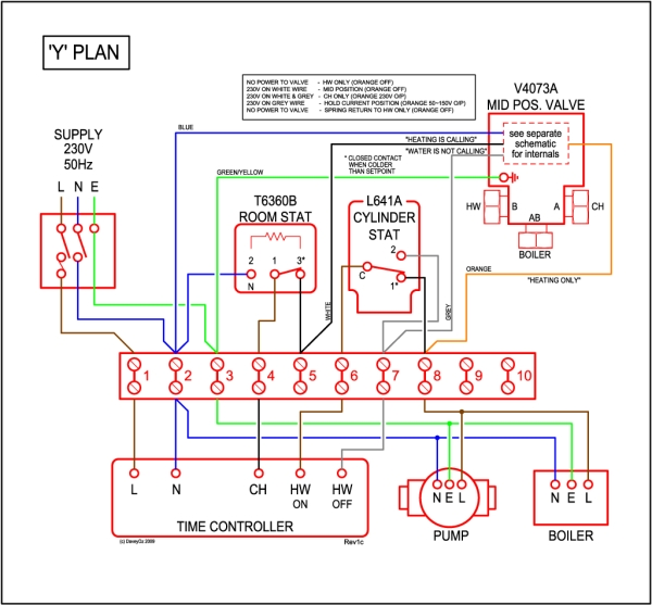 Raspberry Pi powered heating controller (Part 1) Schematic.jpg