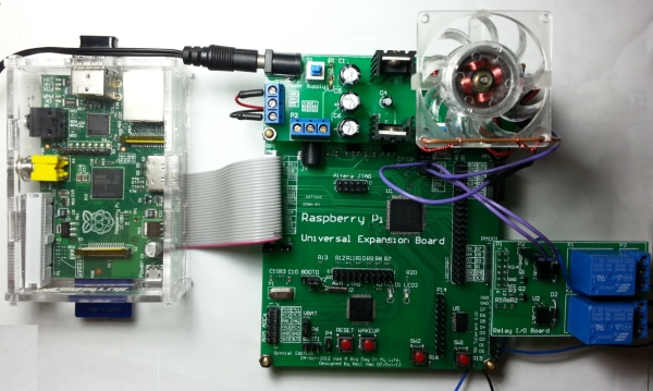 Raspberry Pi with Relay I O Board