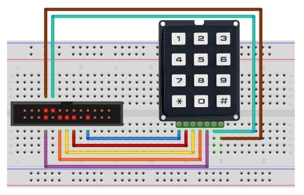 Raspberry Pi with a keypad matrix