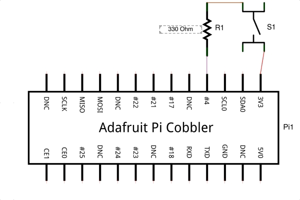 Reading and writing from GPIO ports from Python Schematic