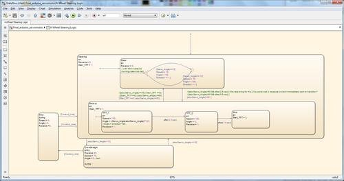Simulink Offers Easy, Graphical Programming for Raspberry Pi & Arduino Schematic