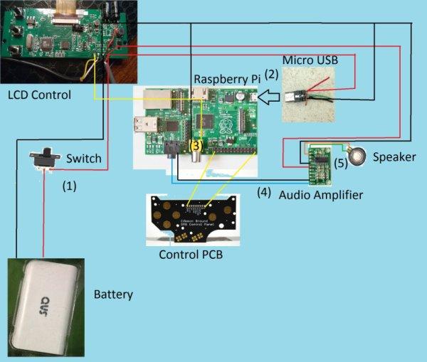 Super Mega Ultra Pi Boy 64 Thingy Build schematic