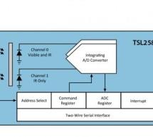TSL2584TSV Ambient Light Sensor