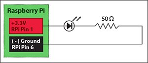 Third Eye Visions circuit
