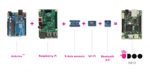 Udoo neo raspberry pi arduino wi fi bt sensors