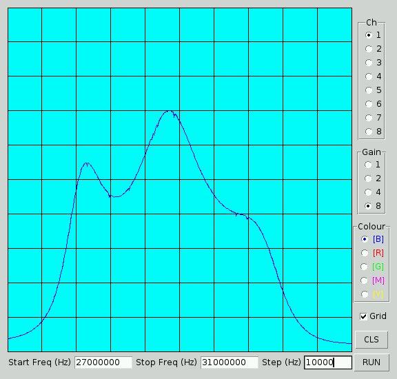 Using the Raspberry Pi Wobbulator to test the G6LBQ Multiband Bandpass Filter wave screenshort