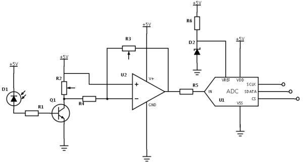 circuit for photodiode
