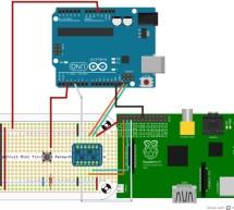 I2C + Raspberry Pi + Arduino Uno + RPi Camera Board