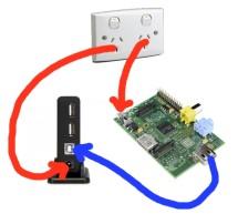 MBeat USB-M7HUB 7 port hub