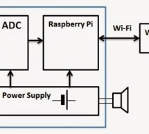 Multichannel Professional Data Logger on Raspberry Pi – Part 1