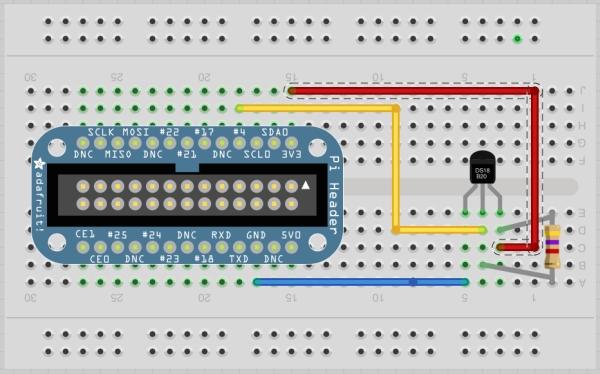 Temperature Monitoring on the Raspberry Pi