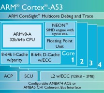 ARM's v8 gets 50 licences and is going for 100