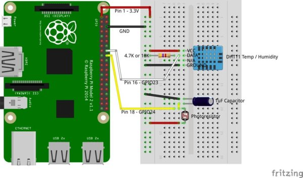 Build Your First IOT with a Raspberry Pi, DHT11 sensor, and Thingspeak. schematic