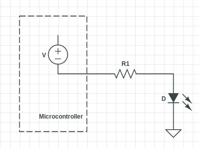 Driving a 7-segment display with a Raspberry Pi (I) schematic