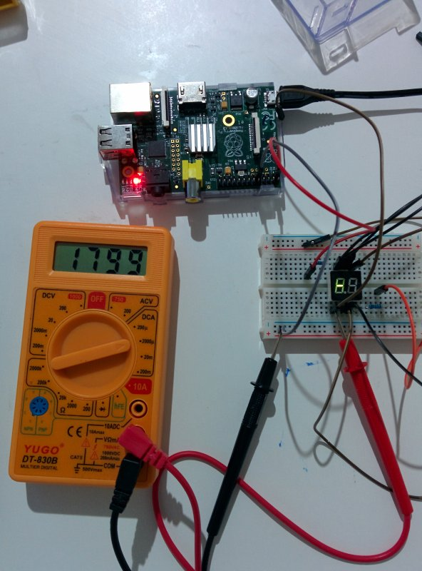 Driving a 7-segment display with a Raspberry Pi (I)
