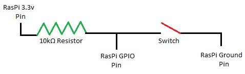 How to use Kernel GPIO interrupts on the Raspberry Pi schematic