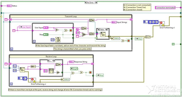 LabVIEW and Raspberry Pi TCP IP Communications schematic