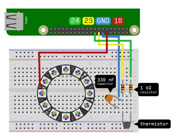 Neopixel LED temperature gauge with Raspberry Pi schematic