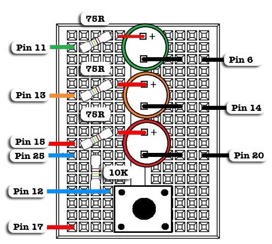 Python – Traffic Light schematic