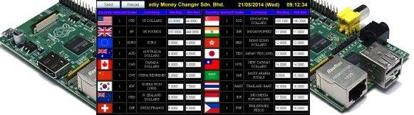 Raspberry Pi Digital Signage Exchange Rate Display Boards