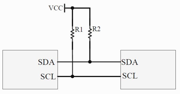 Raspberry Pi Sensors schematic