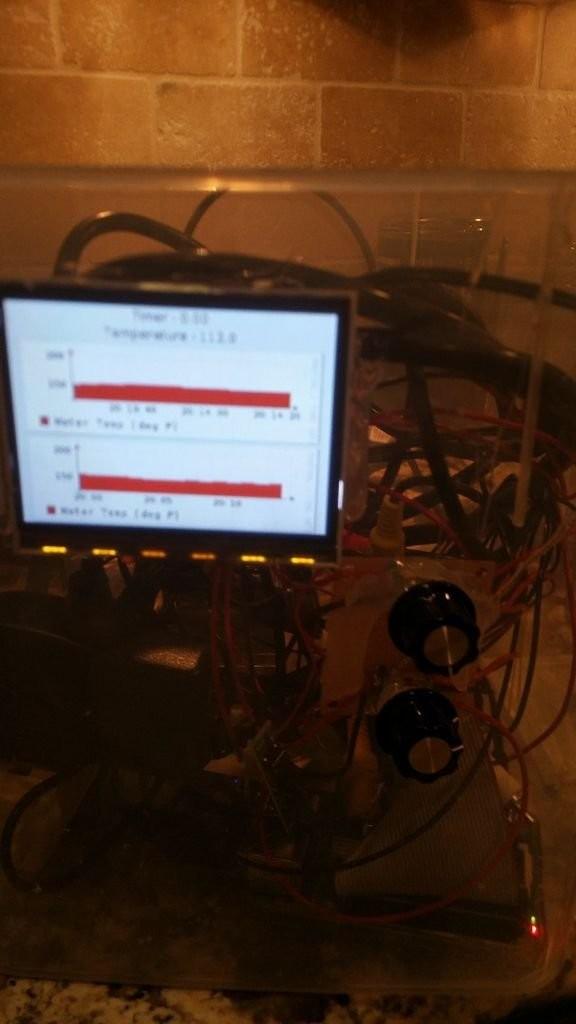Raspberry Pi Sous Vide WIP schematic