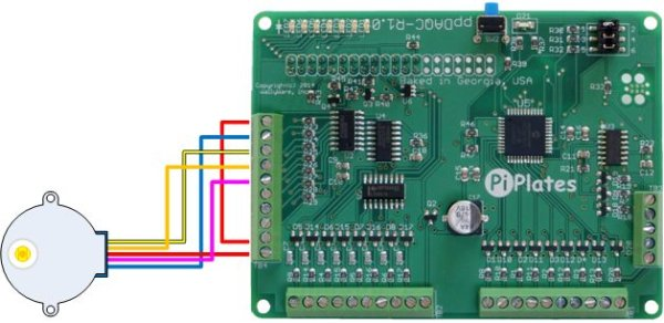 Driving a Unipolar Stepper Motor with a ppDAQC Pi Plate schematic
