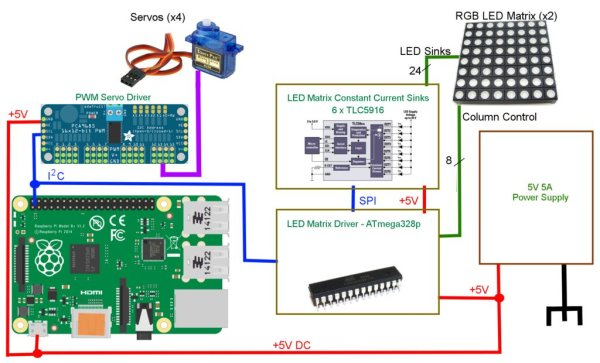 IoT Motion Controlled Servos schematich