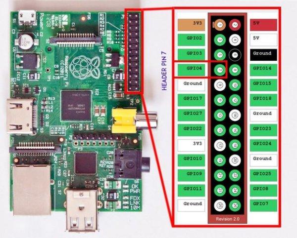 Raspberry Pi Based Wireless FM Microphone schematich